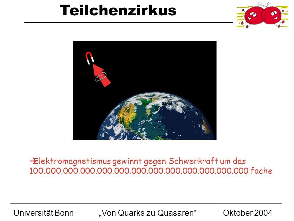 Elektromagnetismus gewinnt gegen Schwerkraft um das 100. 000. 000. 000
