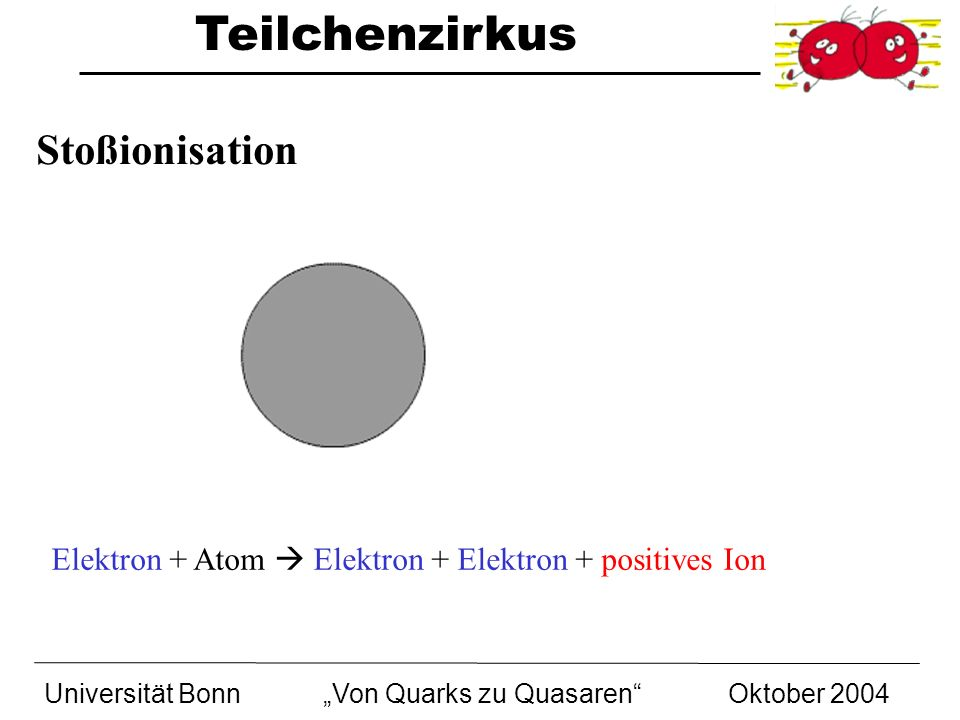 Stoßionisation Elektron + Atom  Elektron + Elektron + positives Ion
