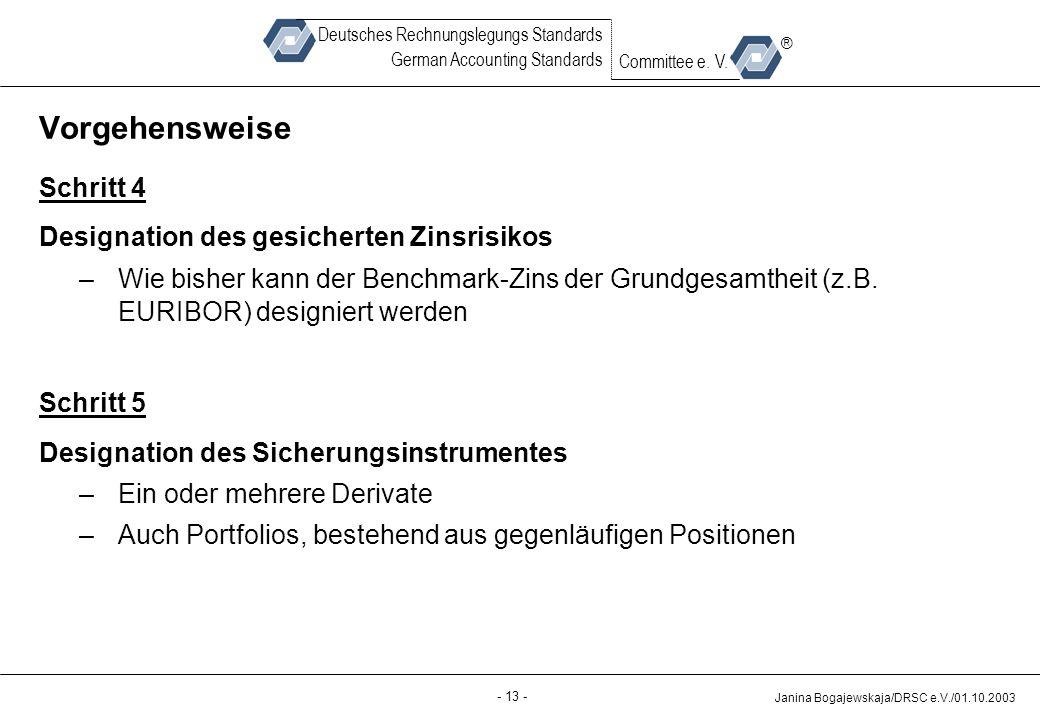 Vorgehensweise Schritt 4 Designation des gesicherten Zinsrisikos