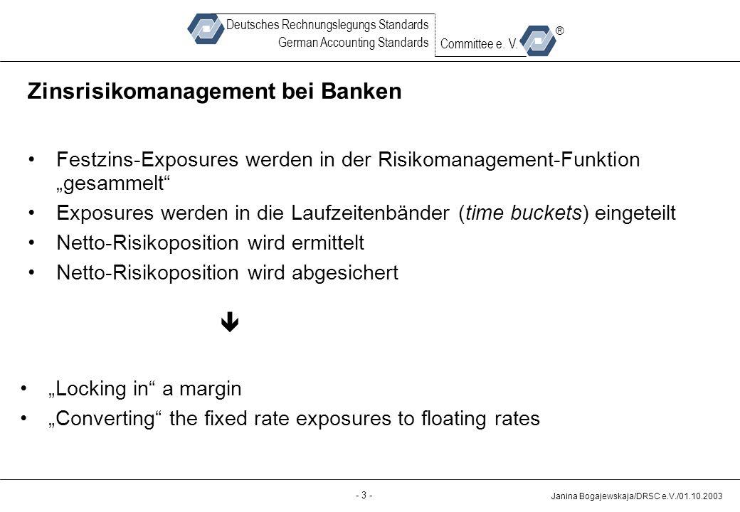 Zinsrisikomanagement bei Banken
