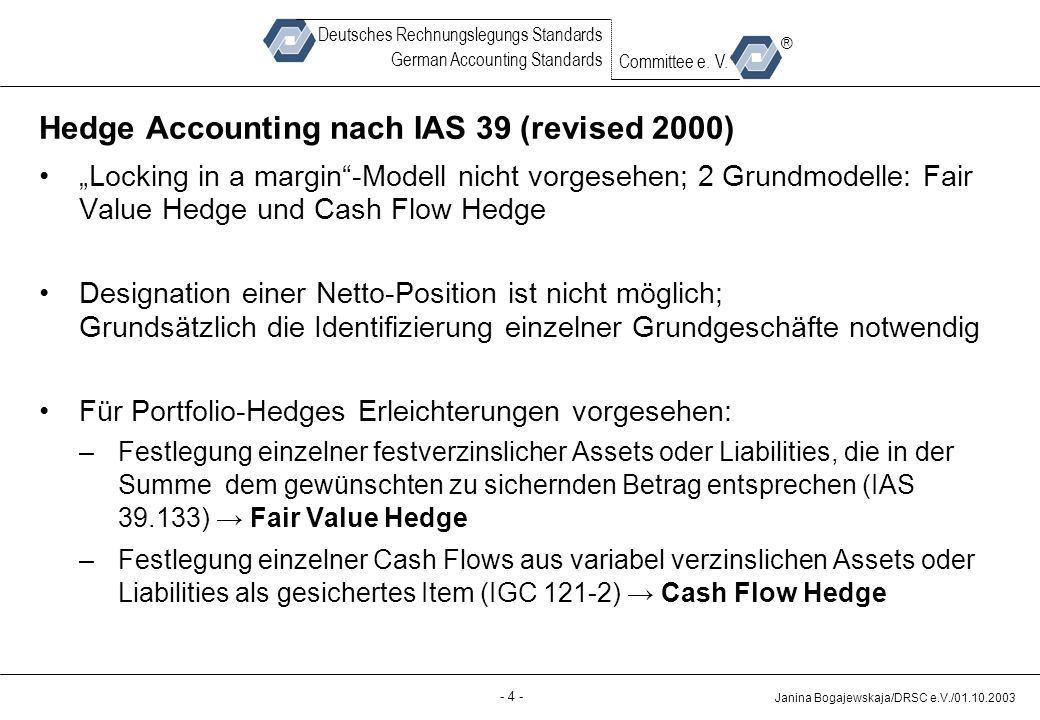 Hedge Accounting nach IAS 39 (revised 2000)
