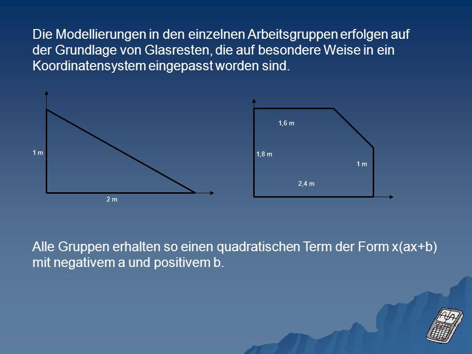 Alle Gruppen erhalten so einen quadratischen Term der Form x(ax+b)