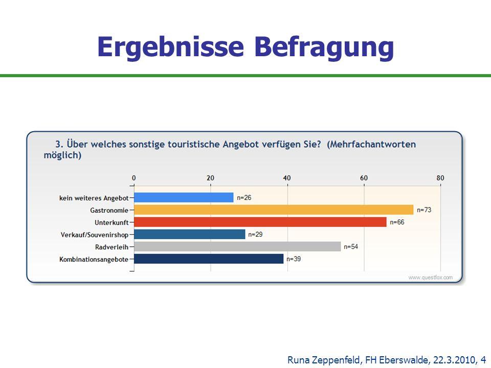 Ergebnisse Befragung Runa Zeppenfeld, FH Eberswalde, 22.3.2010, 4
