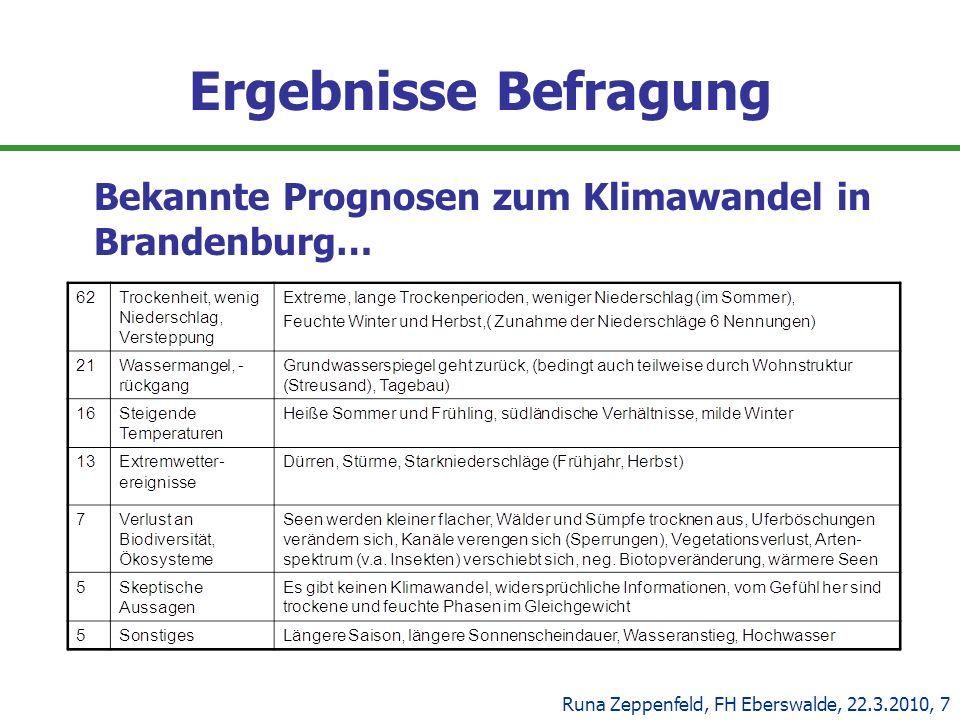 Ergebnisse Befragung Bekannte Prognosen zum Klimawandel in Brandenburg… 42% konnten Aussagen hierzu machen.