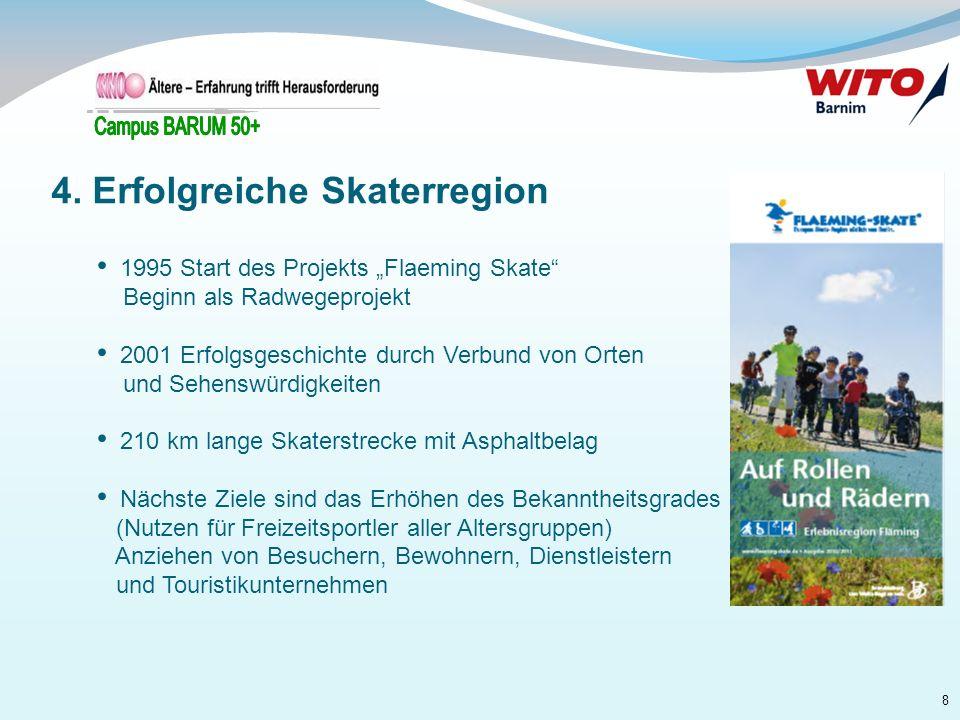 4. Erfolgreiche Skaterregion