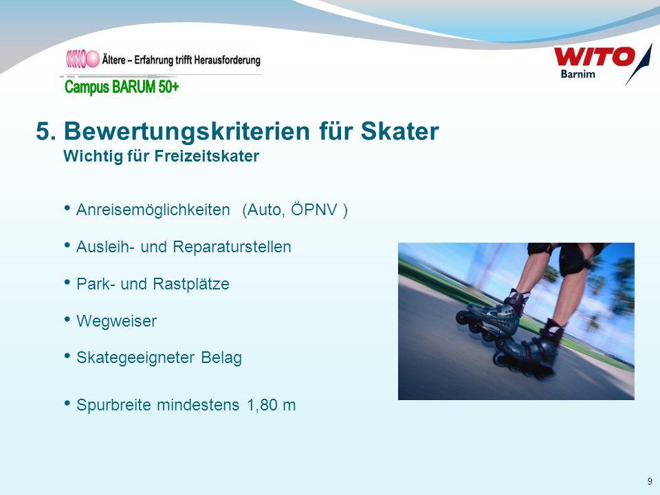 5. Bewertungskriterien für Skater