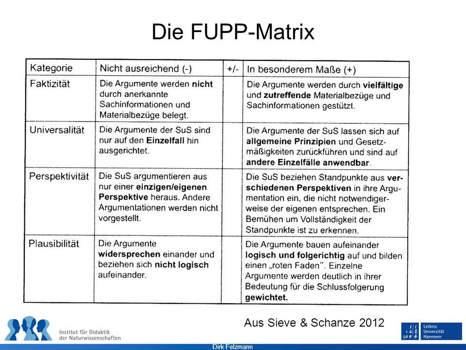 Die FUPP-Matrix Aus Sieve & Schanze 2012