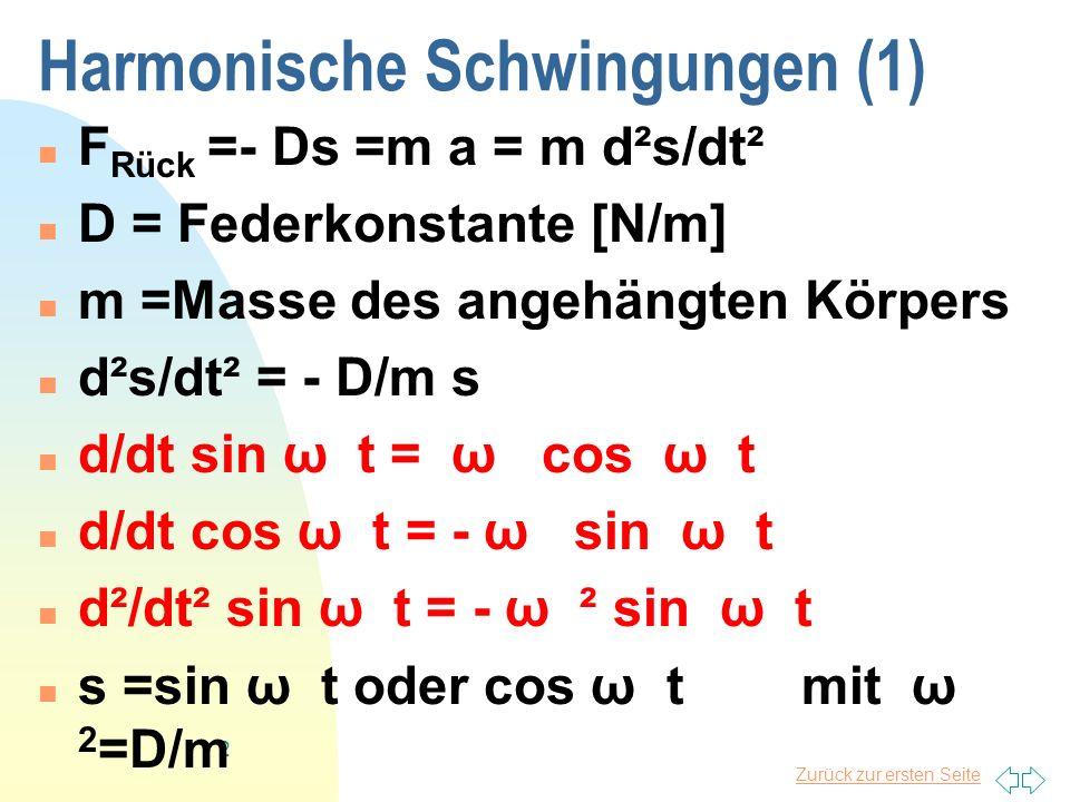 Harmonische Schwingungen (1)