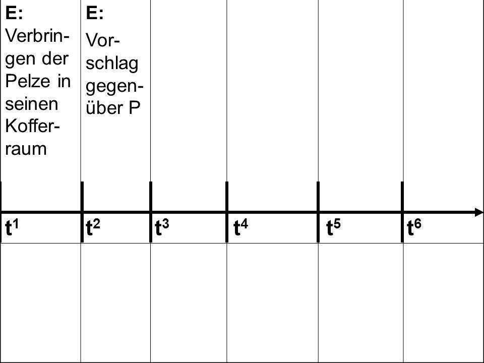 t1 t2 t3 t4 t5 t6 E: Verbrin-gen der Pelze in seinen Koffer-raum E: