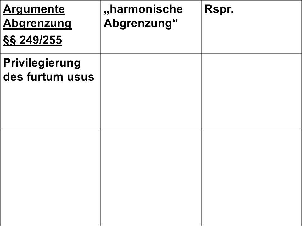 """Argumente Abgrenzung §§ 249/255 """"harmonische Abgrenzung Rspr. Privilegierung des furtum usus"""
