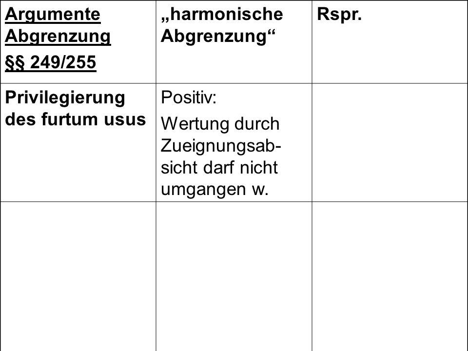 """Argumente Abgrenzung §§ 249/255. """"harmonische Abgrenzung Rspr. Privilegierung des furtum usus. Positiv:"""