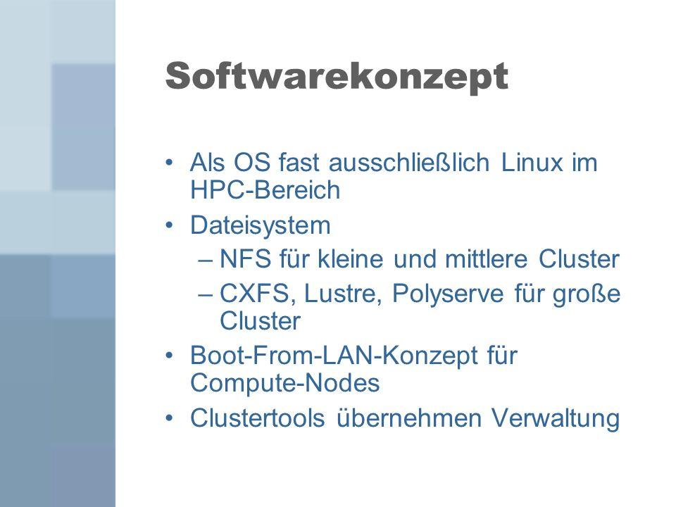 Softwarekonzept Als OS fast ausschließlich Linux im HPC-Bereich