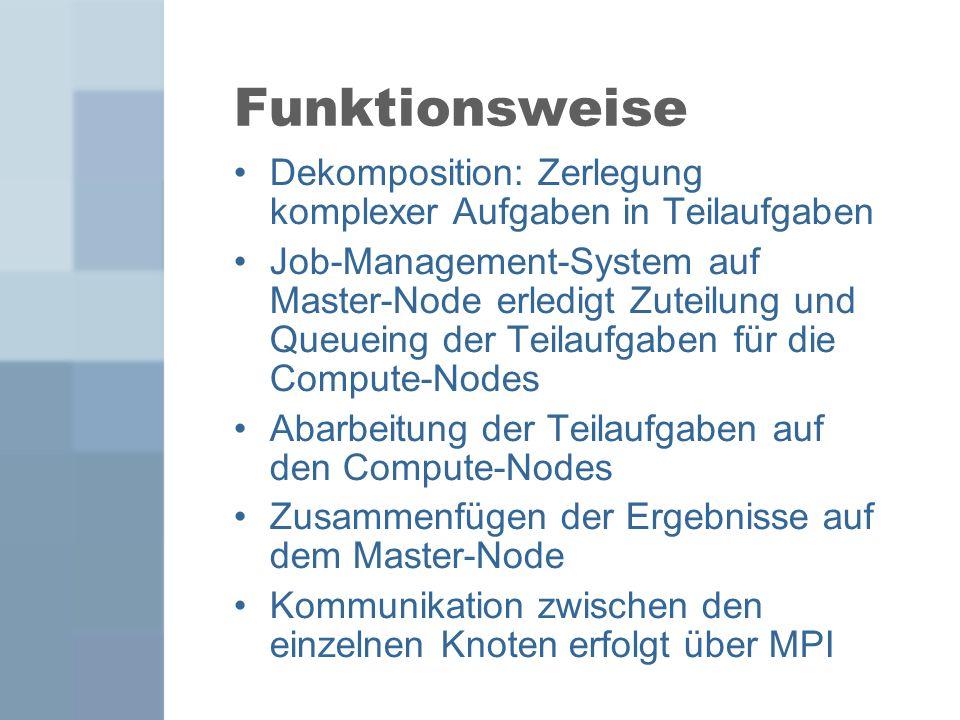 Funktionsweise Dekomposition: Zerlegung komplexer Aufgaben in Teilaufgaben.