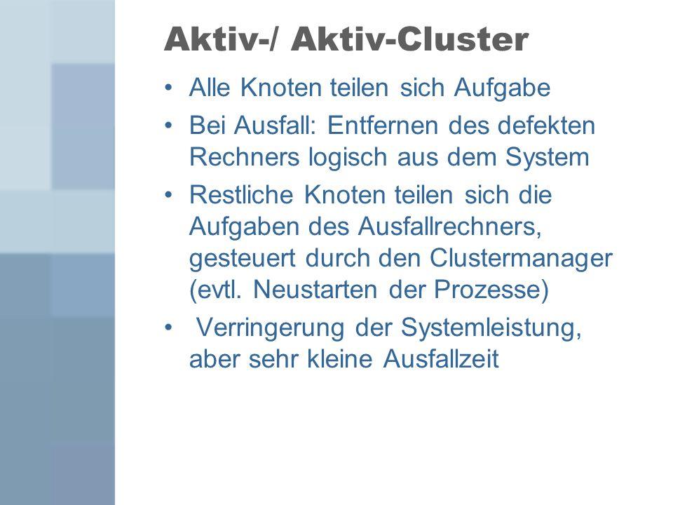 Aktiv-/ Aktiv-Cluster