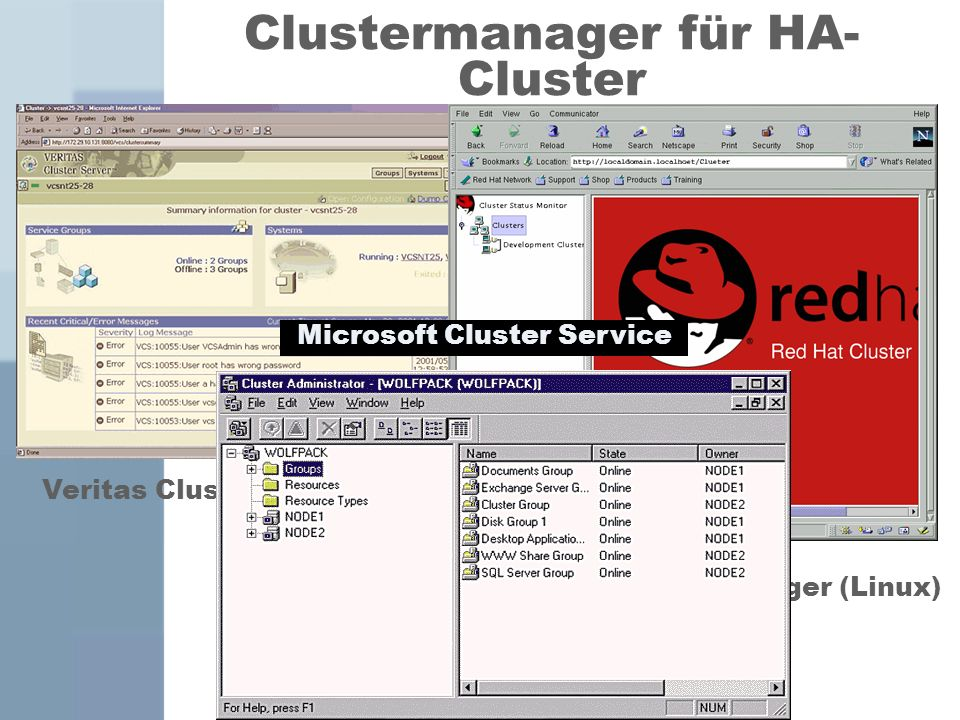 Clustermanager für HA-Cluster