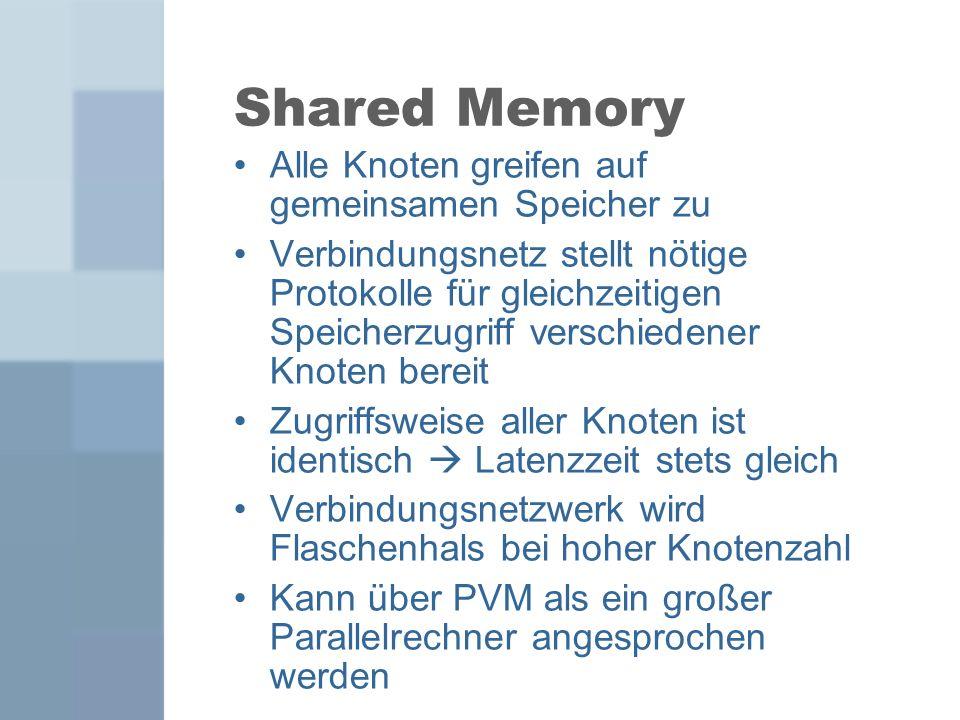 Shared Memory Alle Knoten greifen auf gemeinsamen Speicher zu