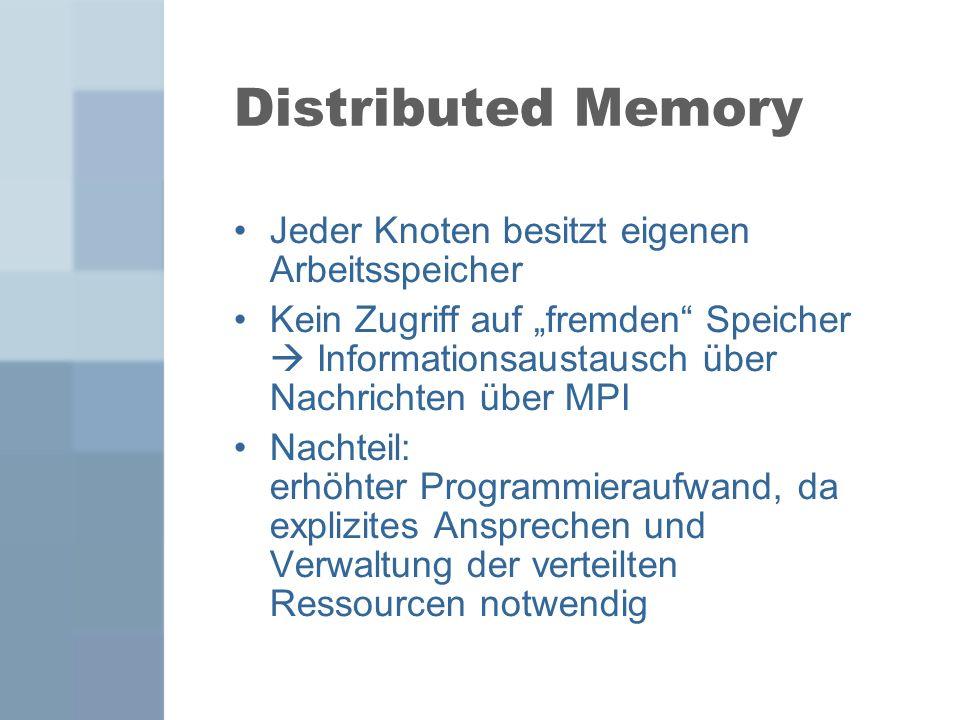 Distributed Memory Jeder Knoten besitzt eigenen Arbeitsspeicher