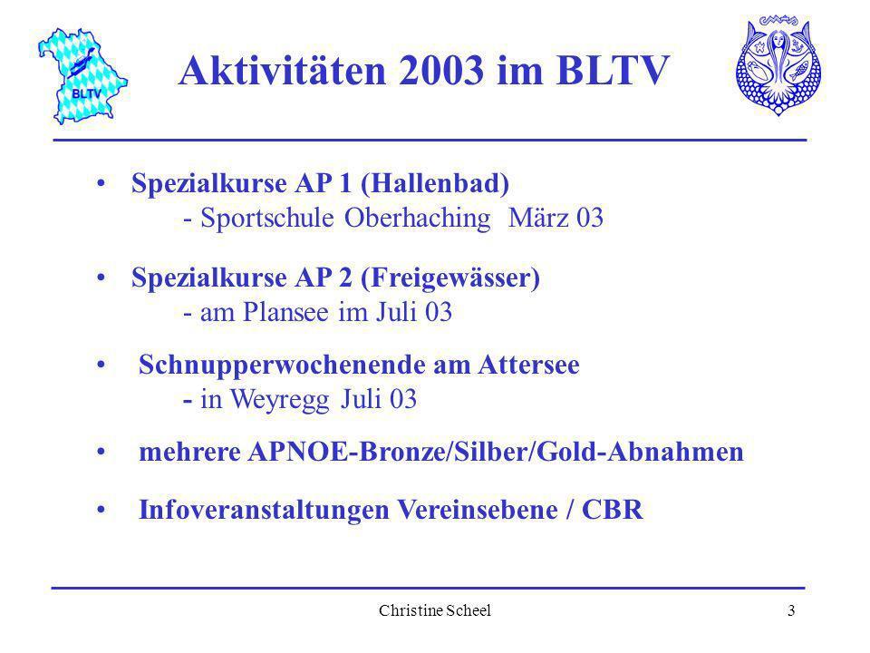 Aktivitäten 2003 im BLTV Spezialkurse AP 1 (Hallenbad) - Sportschule Oberhaching März 03.