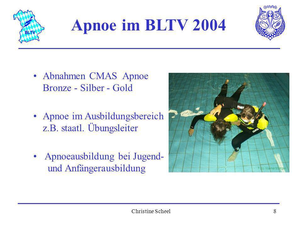 Apnoe im BLTV 2004 Abnahmen CMAS Apnoe Bronze - Silber - Gold