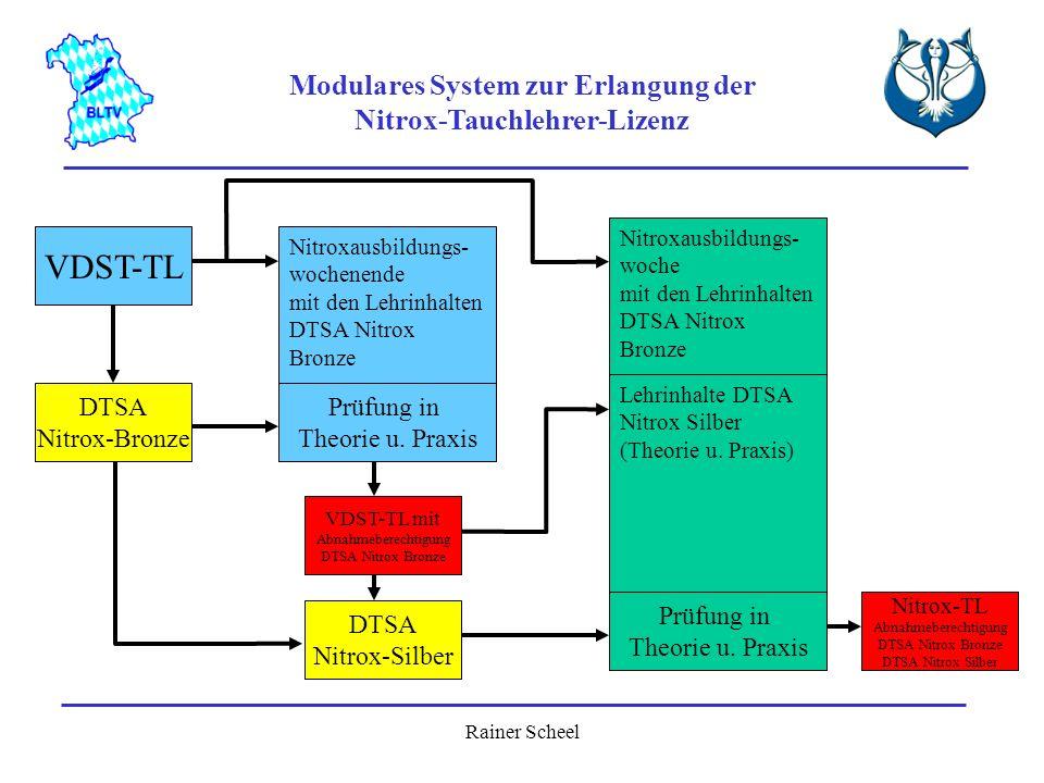 Modulares System zur Erlangung der Nitrox-Tauchlehrer-Lizenz