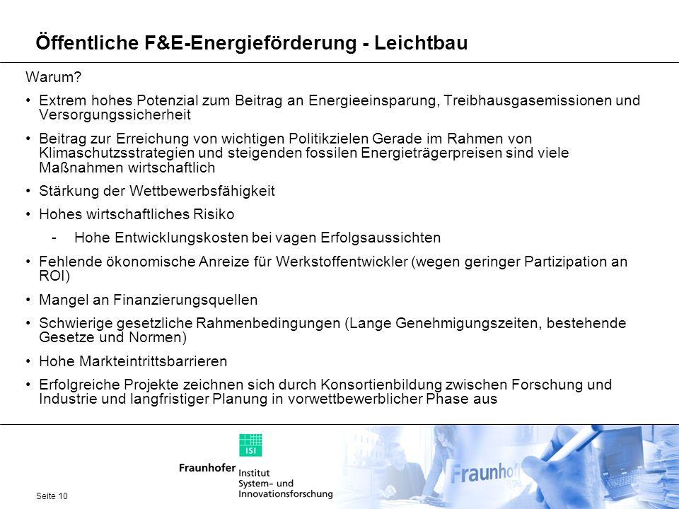 Öffentliche F&E-Energieförderung - Leichtbau