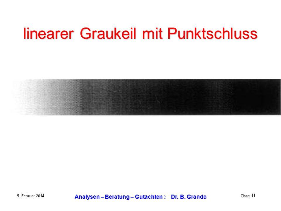 linearer Graukeil mit Punktschluss