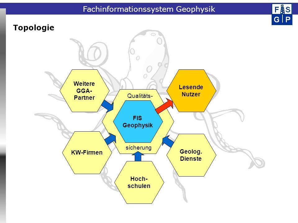 Topologie Weitere GGA- Partner Lesende Nutzer Qualitäts- FIS Geophysik