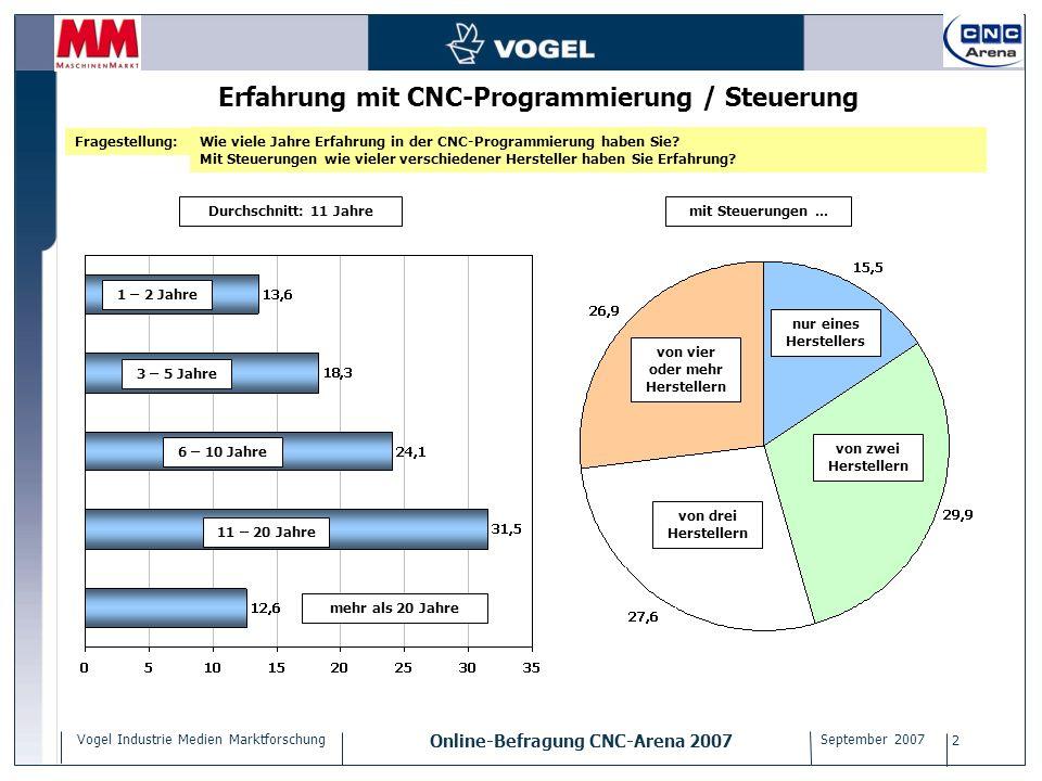 Erfahrung mit CNC-Programmierung / Steuerung