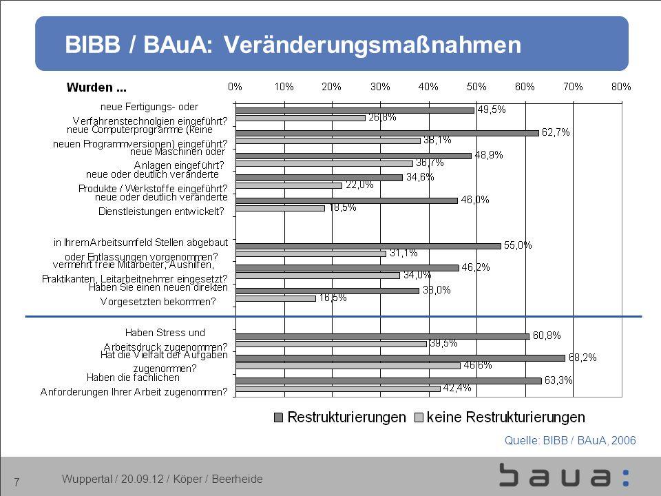 BIBB / BAuA: Veränderungsmaßnahmen