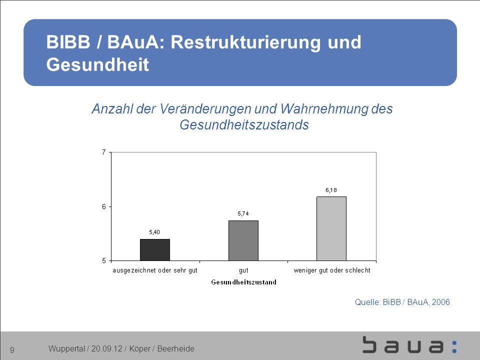 BIBB / BAuA: Restrukturierung und Gesundheit