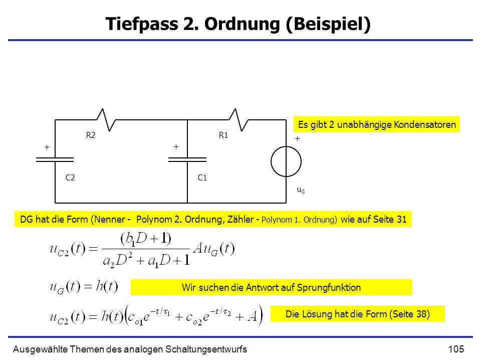 Tiefpass 2. Ordnung (Beispiel)