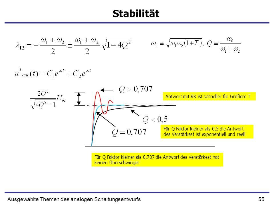 Stabilität Ausgewählte Themen des analogen Schaltungsentwurfs