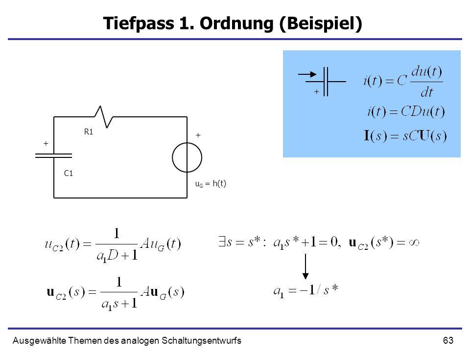 Tiefpass 1. Ordnung (Beispiel)