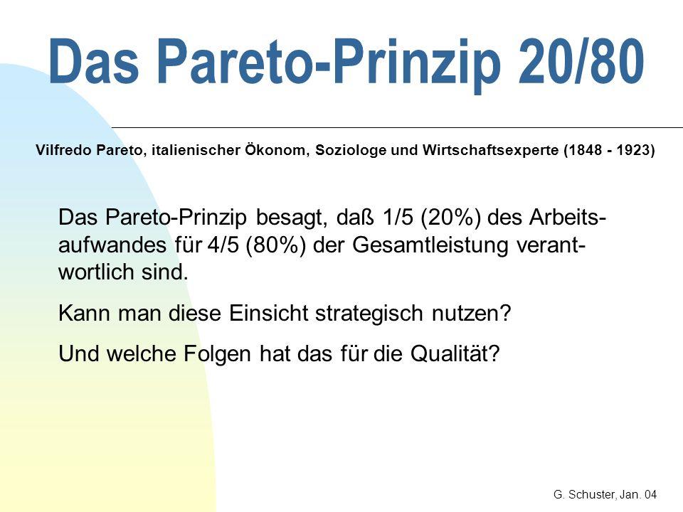 Das Pareto-Prinzip 20/80 Vilfredo Pareto, italienischer Ökonom, Soziologe und Wirtschaftsexperte (1848 - 1923)