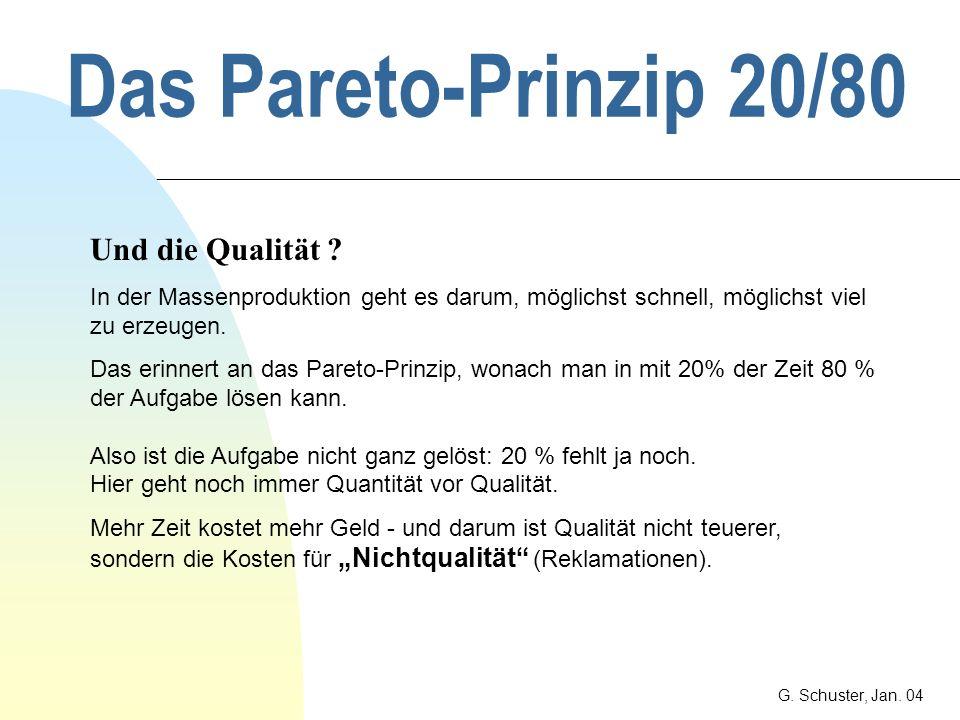 Das Pareto-Prinzip 20/80 Und die Qualität