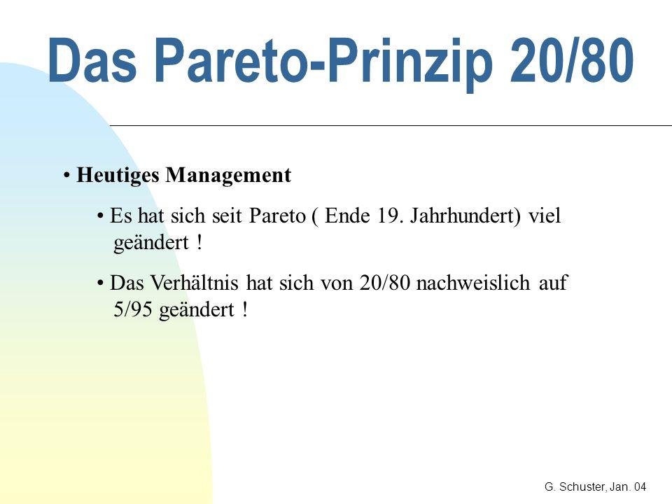 Das Pareto-Prinzip 20/80 Heutiges Management