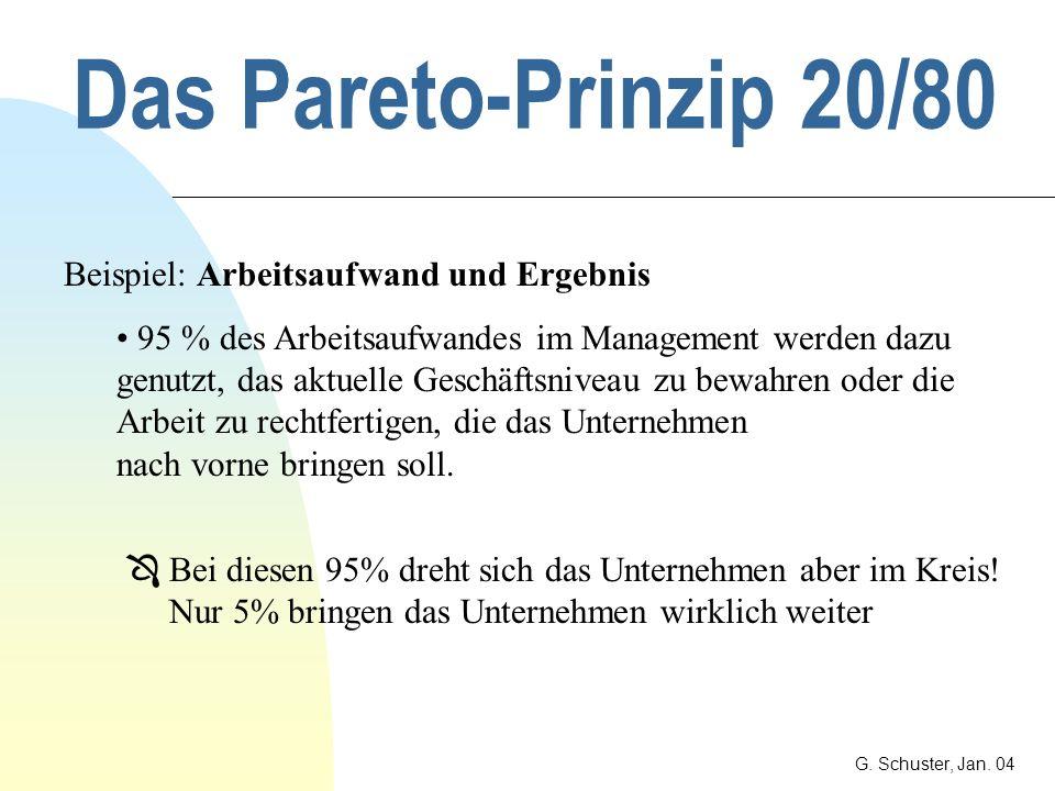 Das Pareto-Prinzip 20/80 Beispiel: Arbeitsaufwand und Ergebnis