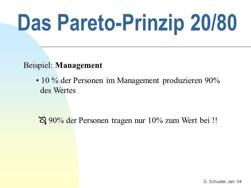 Das Pareto-Prinzip 20/80 Beispiel: Management