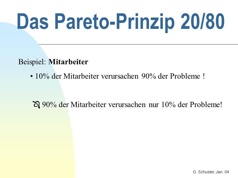 Das Pareto-Prinzip 20/80 Beispiel: Mitarbeiter