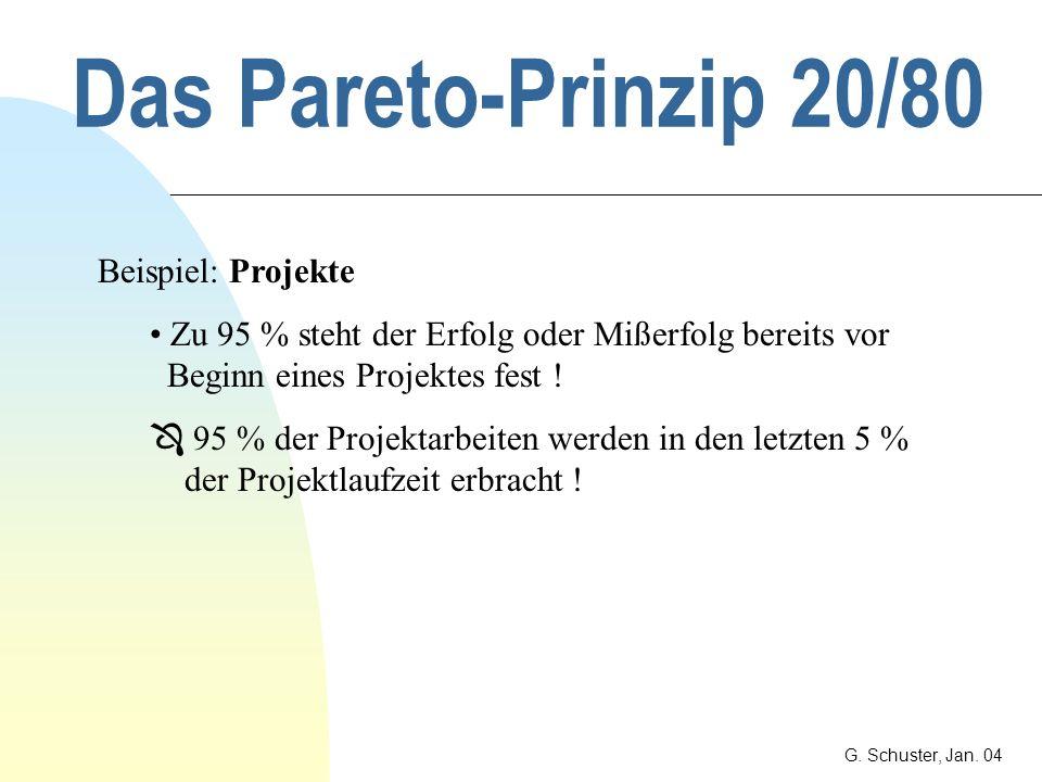 Das Pareto-Prinzip 20/80 Beispiel: Projekte