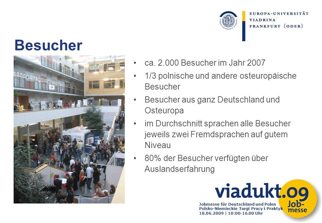 Besucher ca. 2.000 Besucher im Jahr 2007