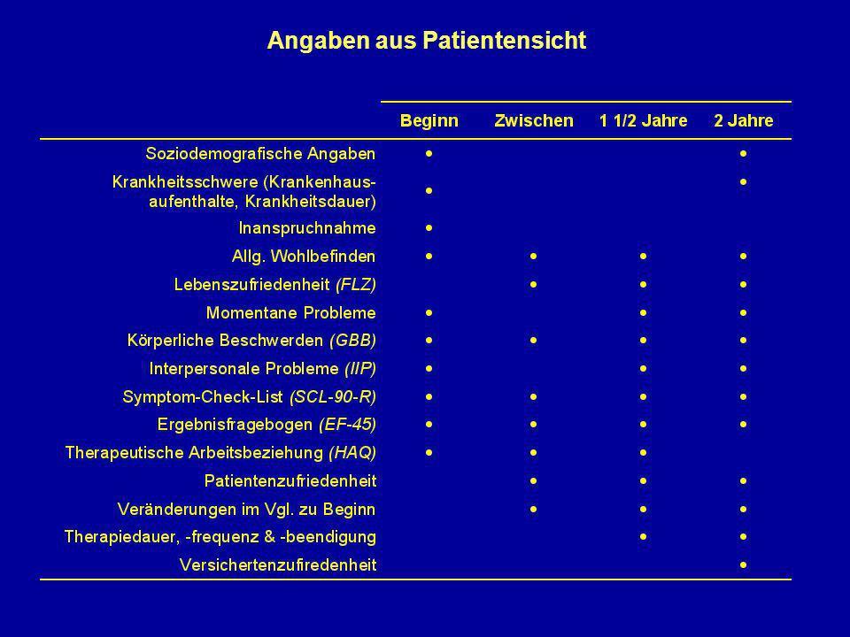 Angaben aus Patientensicht