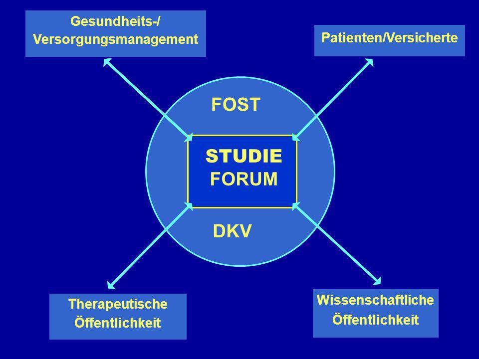 FOST STUDIE FORUM DKV Gesundheits-/ Versorgungsmanagement