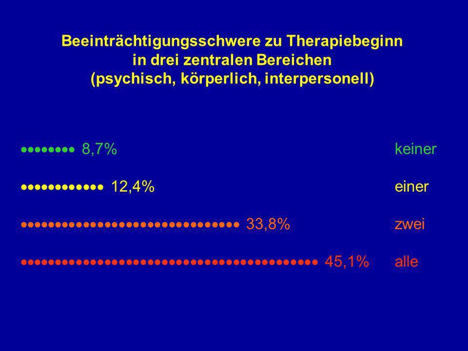 Beeinträchtigungsschwere zu Therapiebeginn in drei zentralen Bereichen
