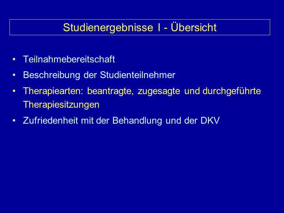 Studienergebnisse I - Übersicht