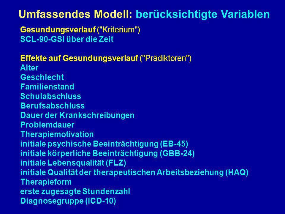 Umfassendes Modell: berücksichtigte Variablen