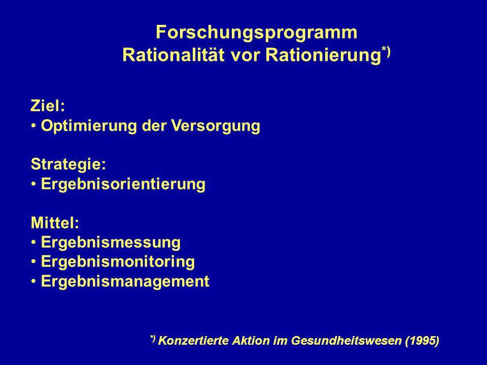 Rationalität vor Rationierung*)