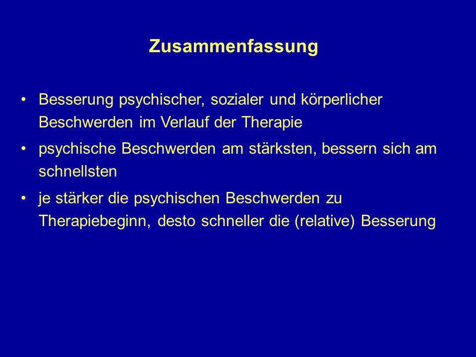 Zusammenfassung Besserung psychischer, sozialer und körperlicher Beschwerden im Verlauf der Therapie.