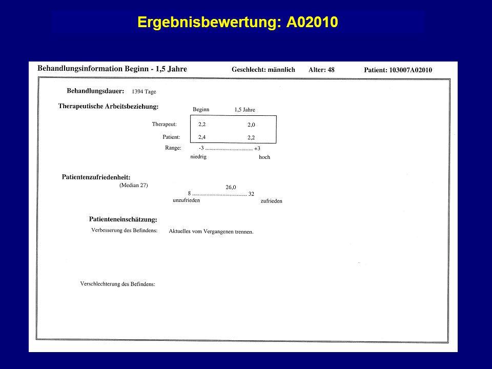 Ergebnisbewertung: A02010