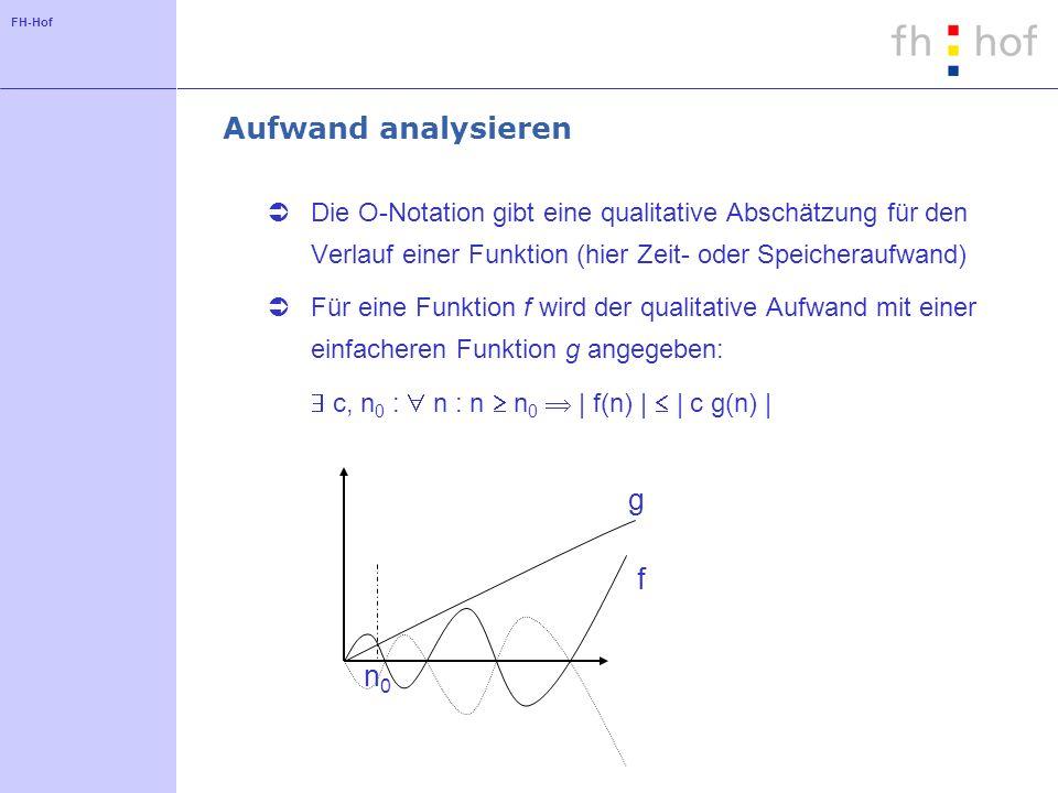 Aufwand analysieren g f n0